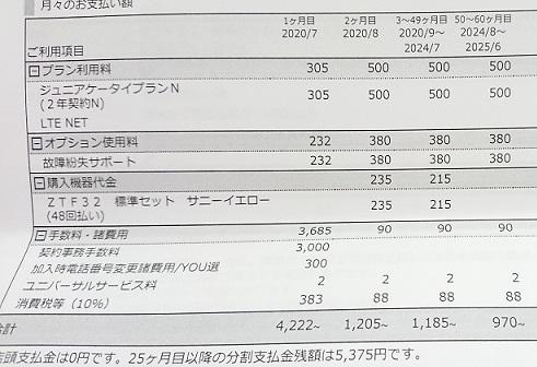 auキッズ携帯マモリーノ4の月額料金明細