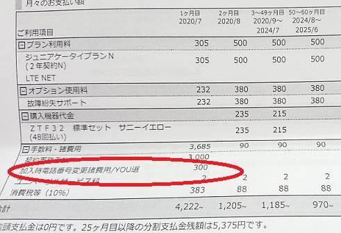 auキッズ携帯マモリーノ月額料金明細