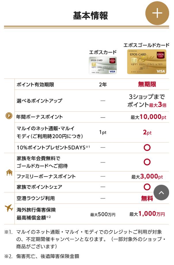 エポスカードとエポスゴールドカードのサービスの違い